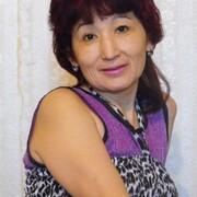 Знакомство Г. Бишкек