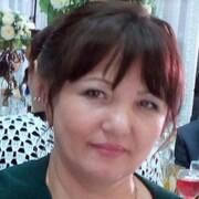 Ильина Ирина Ивановна, 47, г.Канаш